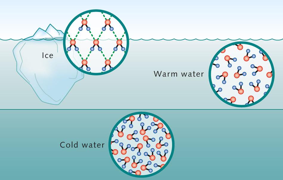 Video Water Ice Density 45