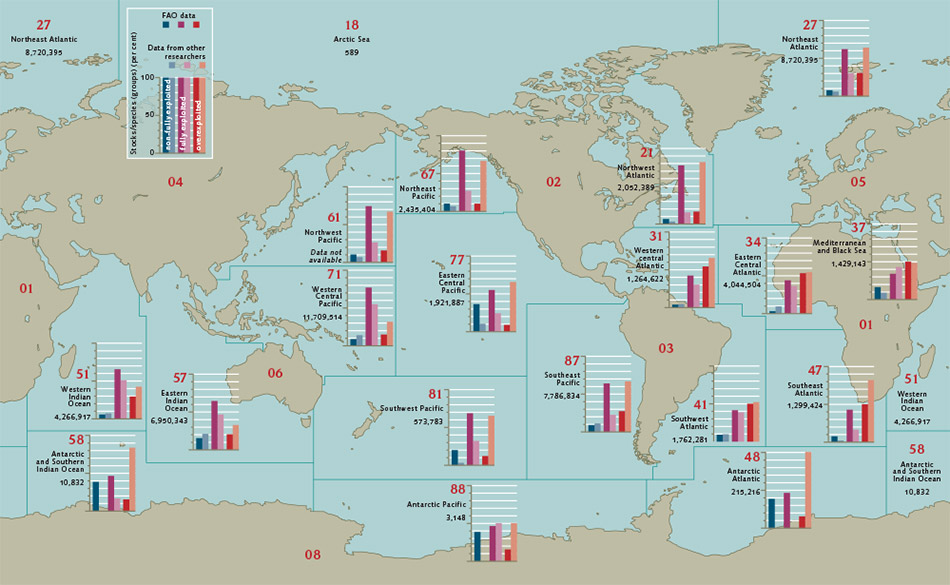 State Of Fisheries Worldwide World Ocean Review - Number of oceans