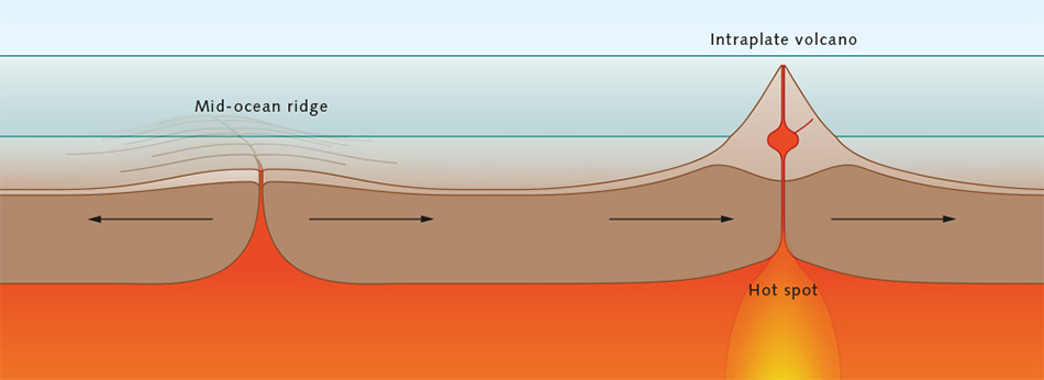Massive Sulphides World Ocean Review