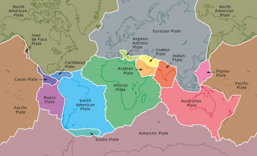 fig. 1.4: Continental plates carry both the land masses and the oceans. They move at speeds of up to several centimetres per year. At some places the continental plates move away from each other, for example, at mid-ocean ridges. At other places plates are thrust over or under one another. The Indian plate is being subducted below the Eurasian Plate, causing continued growth of the Himalayas. © maribus