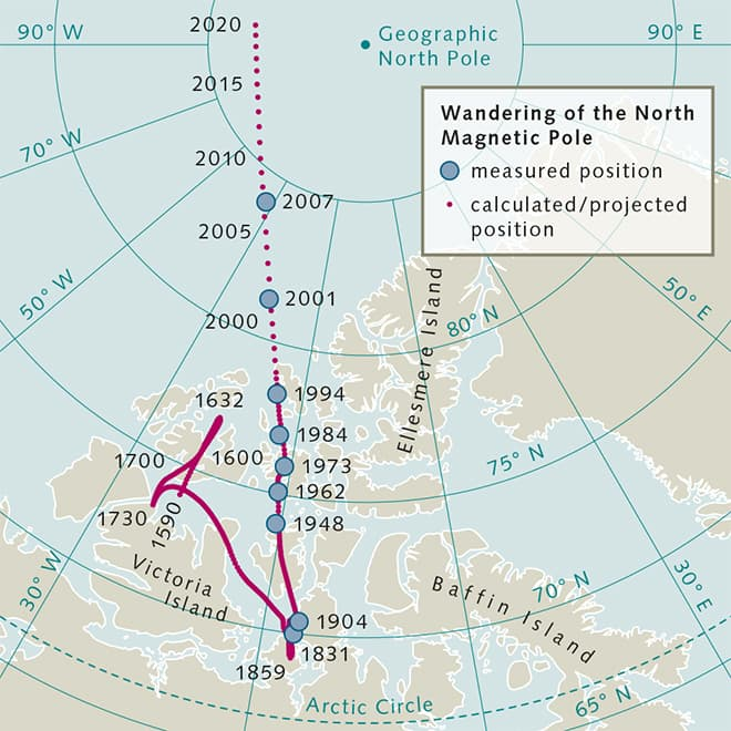 1.2 © after Wikipedia, https://en.wikipedia.org/wiki/North_Magnetic_Pole#/media/File:Magnetic_North_Pole_Positions_2015.svg;
