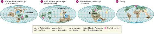 fig. 1.6 © after Arbeitskreis Geologie und Geophysik der Polargebiete der Deutschen Gesellschaft für Polarforschung