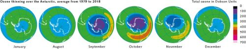 fig. 3.12 © after NASA Ozone Watch
