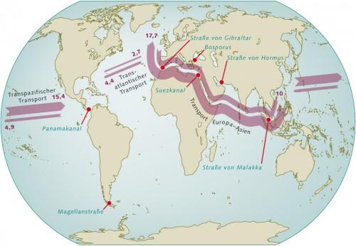 8.6 > Die Hauptrouten des weltweiten Containerverkehrs über die Meere. Die Zahlen geben die Menge der 2007 transportierten TEUs in Millionen Stück an. ©maribus (nach UNCTAD, 2008)