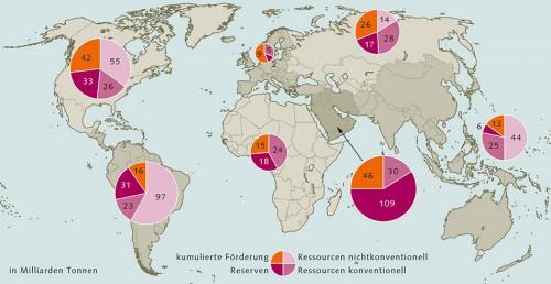 Abb. 1.10 > Die Ölreserven und -ressourcen sind weltweit ungleich verteilt. Die wichtigste Region ist der Nahe Osten mit der Arabischen Halbinsel. 2011 standen einem Verbrauch von etwa 4Milliarden Tonnen Öl Vorräte in Höhe von 585 Milliarden Tonnen gegenüber. Die kumulierte Förderung verdeutlicht, wie viel Öl in den verschiedenen Regionen bereits aus Lagerstätten gewonnen wurde. © nach BGR