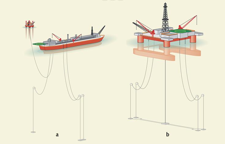 wie und wo gef rdert wird world ocean review. Black Bedroom Furniture Sets. Home Design Ideas