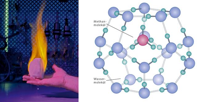 Abb. 3.1 > Im Methanhydrat ist das Methanmolekül von mehreren Wassermolekülen (H2O) umschlossen. Die Sauerstoffatome des Wassers sind blau und die Wasserstoffatome grün dargestellt. Schwache elektrostatische Kräfte zwischen den Atomen, die Wasserstoffbrückenbindungen, halten das Methanhydrat zusammen. Das Methanmolekül im Zentrum des Clathrats besteht aus 1 Kohlenstoffatom C (rosa) und 4 Wasserstoffatomen H (grün), die wie die Ecken einer Pyramide angeordnet sind. Das chemische Symbol für Methan ist entsprechend CH4. Unter Atmosphärendruck zerfällt das Methanhydrat langsam und gibt das Methan frei, welches sich entzünden lässt. © Dietmar Gust, Berlin