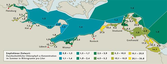 Abb. 2.27 > Um die Eutrophierung der Ostsee zu verringern, hat die HELCOM,eine zwischenstaatliche Schutzkommission, das Meer in einzelne Gebiete unterteilt und jedem einen eigenen Höchstwert für den Stickstoffeintrag zugeordnet (links). Deutsche Forscher kritisieren, dass diese Höchstwerte nicht die kleinräumigen Unterschiede im natürlichen Nährstoff-gehalt der verschiedenen Küstengewässer wie etwa Bodden oder Förden berücksichtigen. Sie haben deshalb für die deutsche Ostseeküste differenziertere und kleinräumigere Höchstwerte für den Nährstoffeintrag errechnet (unten). Die Abbildungen zeigen die jeweils empfohlenen Höchstwerte für den Sommer. Dargestellt ist nicht der maximale Stickstoffeintrag, sondern der maximale Chlorophyllwert, also der Grenzwert für die Algenkonzentration, der wiederum von der eingetragenen Nährstoffmenge beeinflusst wird. © Friedland/IOW, maribus