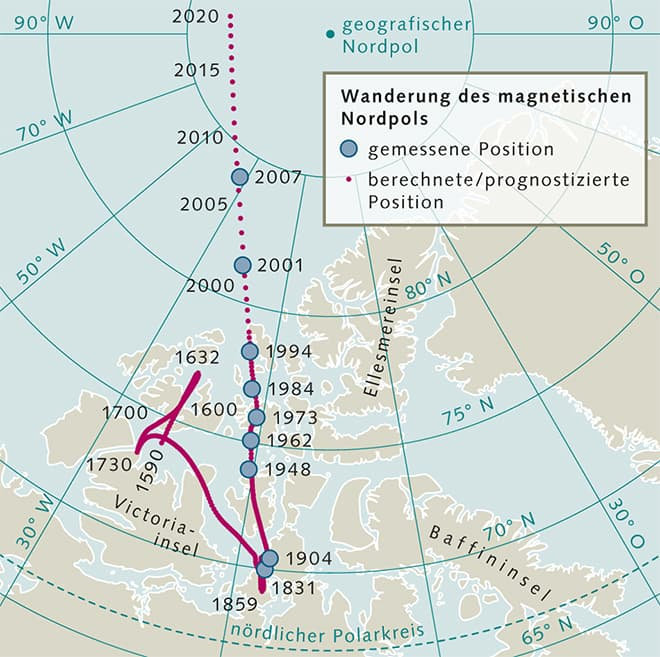 1.2 © nach Wikipedia, https://en.wikipedia.org/wiki/North_Magnetic_Pole#/media/File:Magnetic_North_Pole_Positions_2015.svg;