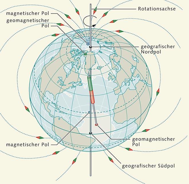 1.3 © nach Diercke-Weltatlas, Westermann