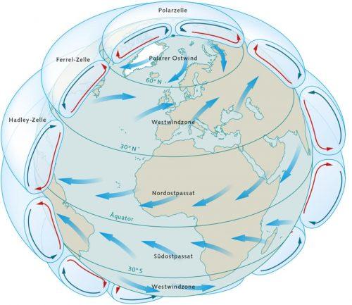 Abb. 2.7 © nach Hamburger Bildungsserver, Klimawandel