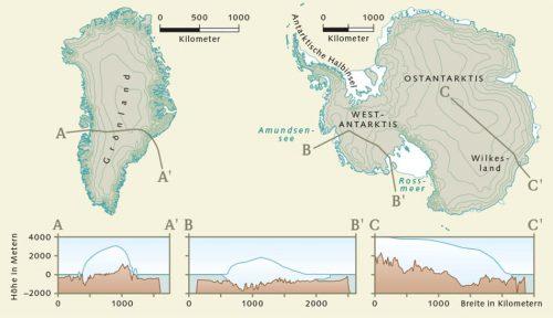 Abb. 3.53 © nach IPCC, 2013